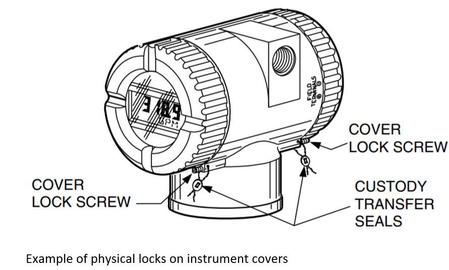 Physical Locks On Instrument Covers.PNG
