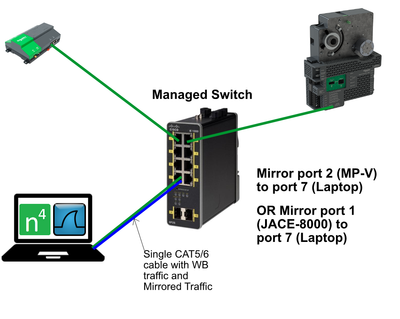 Packet Capture Diagram - Managed Switch.png
