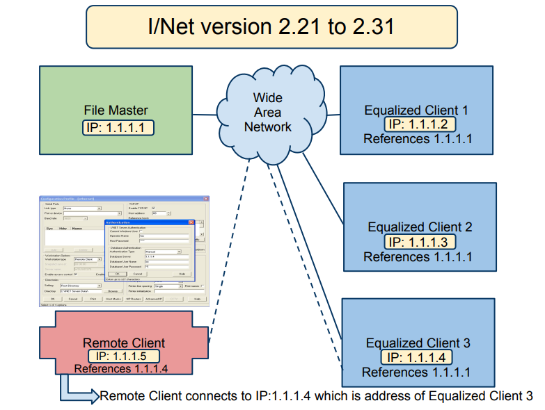 inet-version-221-to-231.png