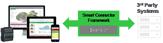 Smart Connector.png